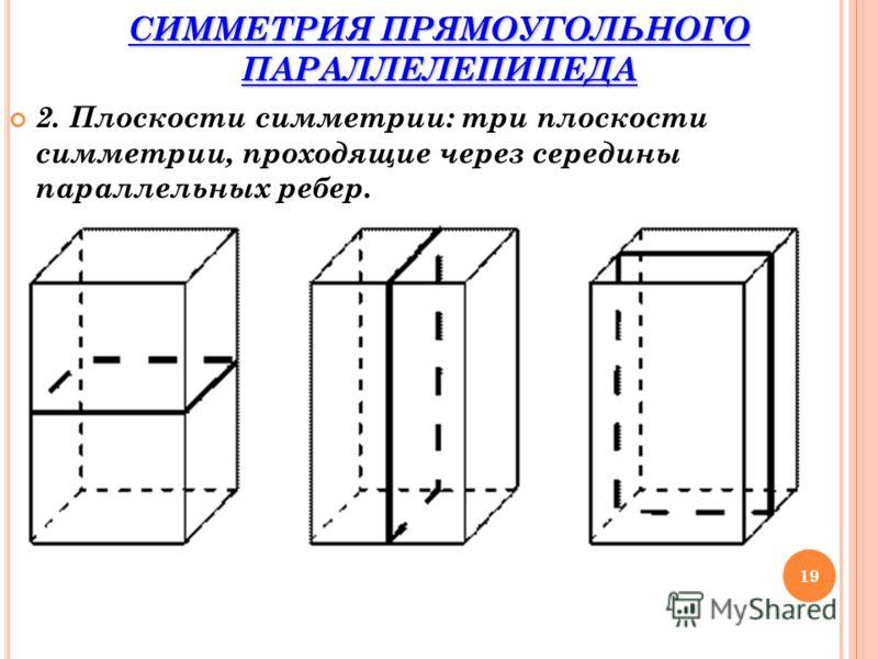 СИММЕТРИЯ ПРЯМОУГОЛЬНОГО ПАРАЛЛЕЛЕПИПЕДА 2. Плоскости симметрии: три плоскости симметрии, проходящие через середины параллельных ребер. 19