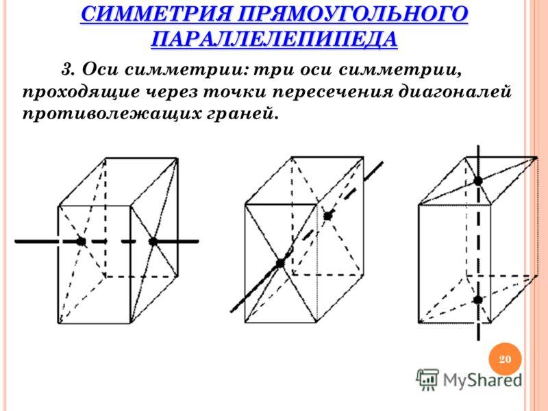 3. Оси симметрии: три оси симметрии, проходящие через точки пересечения диагоналей противолежащих граней. 20 СИММЕТРИЯ ПРЯМОУГОЛЬНОГО ПАРАЛЛЕЛЕПИПЕДА