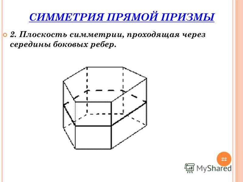 СИММЕТРИЯ ПРЯМОЙ ПРИЗМЫ 2. Плоскость симметрии, проходящая через середины боковых ребер. 22