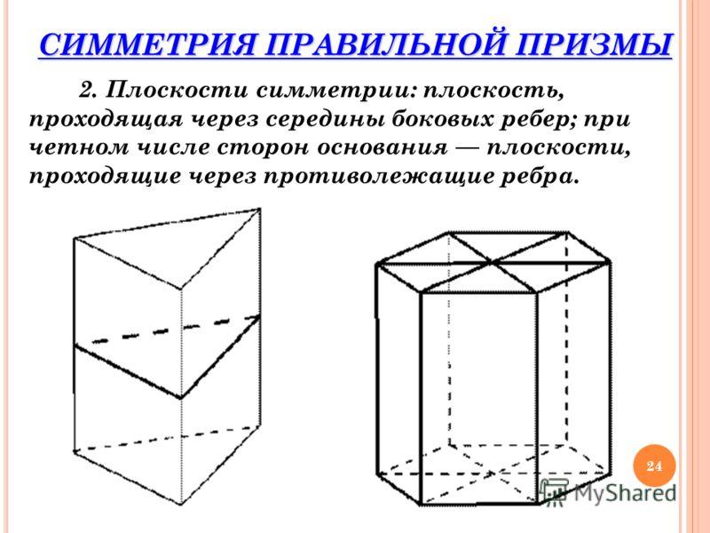 СИММЕТРИЯ ПРАВИЛЬНОЙ ПРИЗМЫ 2. Плоскости симметрии: плоскость, проходящая через середины боковых ребер; при четном числе сторон основания плоскости, проходящие через противолежащие ребра. 24