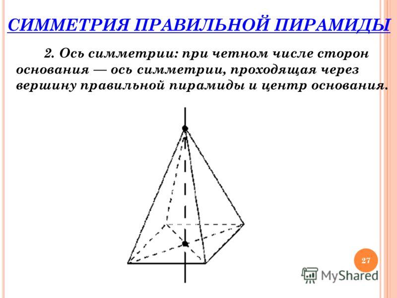 27 СИММЕТРИЯ ПРАВИЛЬНОЙ ПИРАМИДЫ 2. Ось симметрии: при четном числе сторон основания ось симметрии, проходящая через вершину правильной пирамиды и центр основания.