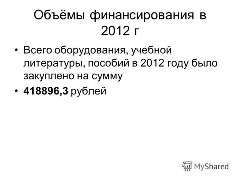 Объёмы финансирования в 2012 г Всего оборудования, учебной литературы, пособий в 2012 году было закуплено на сумму 418896,3 рублей
