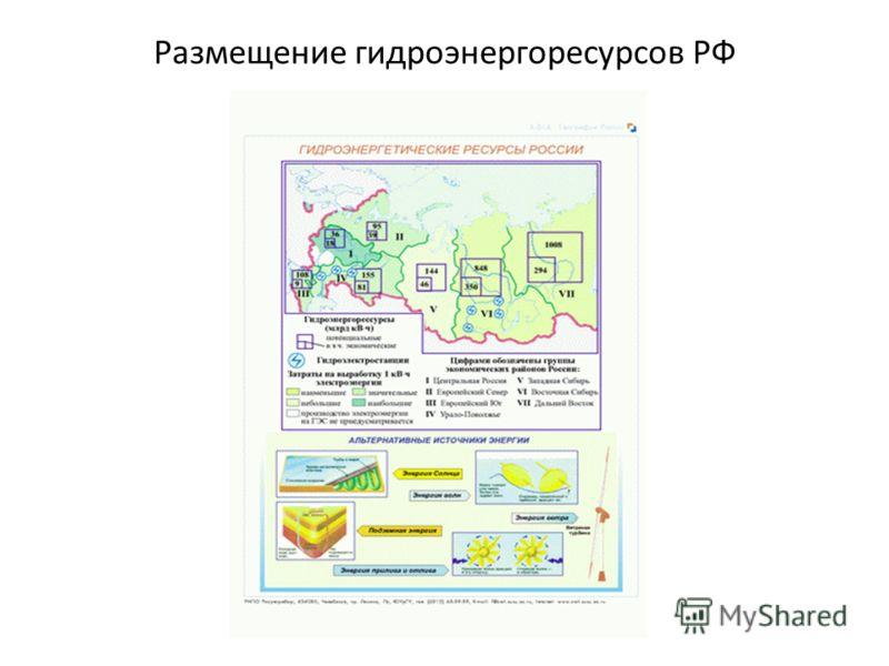 Размещение гидроэнергоресурсов РФ