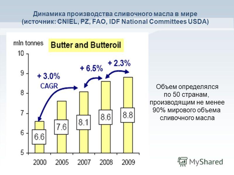 Динамика производства сливочного масла в мире (источник: CNIEL, PZ, FAO, IDF National Committees USDA) Объем определялся по 50 странам, производящим не менее 90% мирового объема сливочного масла