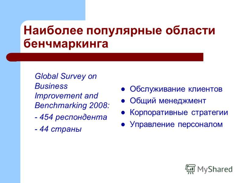 Наиболее популярные области бенчмаркинга Global Survey on Business Improvement and Benchmarking 2008: - 454 респондента - 44 страны Обслуживание клиентов Общий менеджмент Корпоративные стратегии Управление персоналом