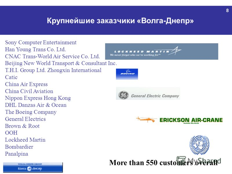 8 Sony Computer Entertainment Han Young Trans Co. Ltd. CNAC Trans-World Air Service Co. Ltd. Beijing New World Transport & Consultant Inc. T.H.I. Group Ltd. Zhongxin International Catic China Air Express China Civil Aviation Nippon Express Hong Kong