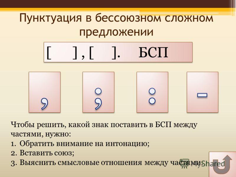 Пунктуация в бессоюзном сложном предложении [ ], [ ]. БСП Чтобы решить, какой знак поставить в БСП между частями, нужно: 1.Обратить внимание на интонацию; 2.Вставить союз; 3.Выяснить смысловые отношения между частями.