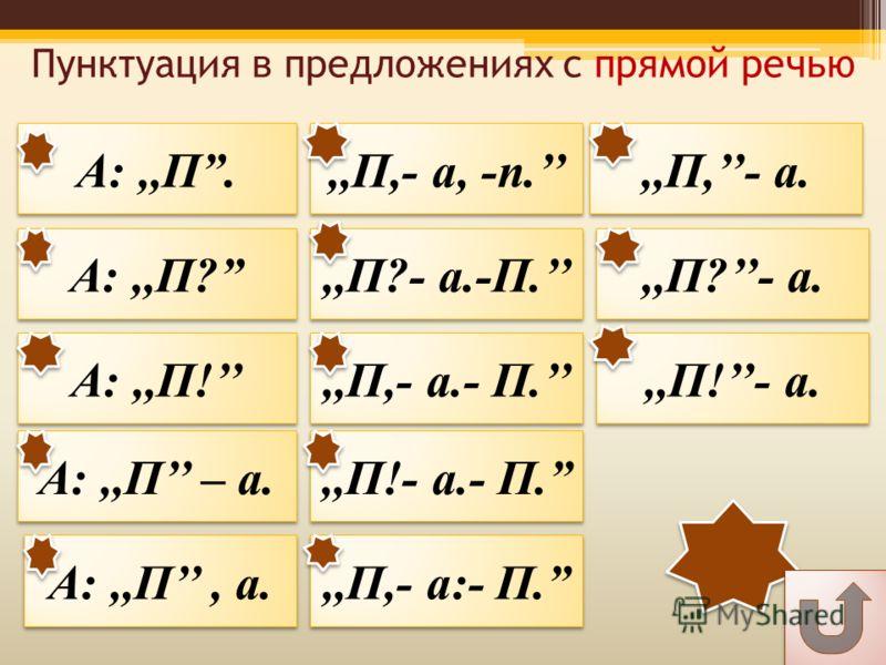 Пунктуация в предложениях с прямой речью А:,,П? А:,,П? А:,,П! А:,,П!,,П,- а.,,П,- а.,,П?- а.,,П?- а.,,П!- а.,,П!- а.,,П,- а, -п.,,П,- а, -п.,,П?- а.-П.,,П?- а.-П.,,П,- а.- П.,,П,- а.- П.,,П!- а.- П.,,П!- а.- П.,,П,- а:- П.,,П,- а:- П. А:,,П – а. А:,,