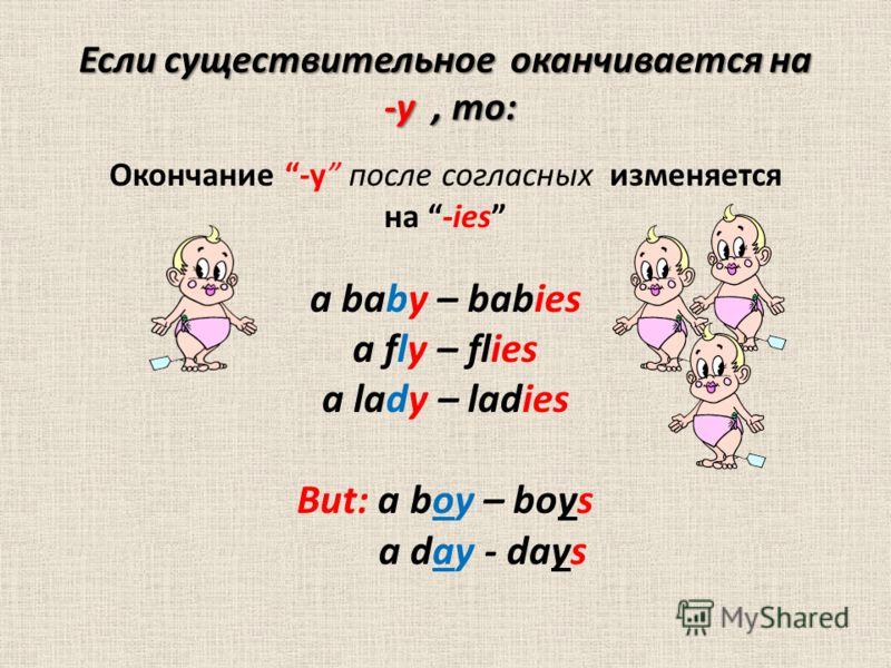 Окончание -y после согласных изменяется на -ies a baby – babies a fly – flies a lady – ladies But: a boy – boys a day - days Если существительное оканчивается на -y, то: