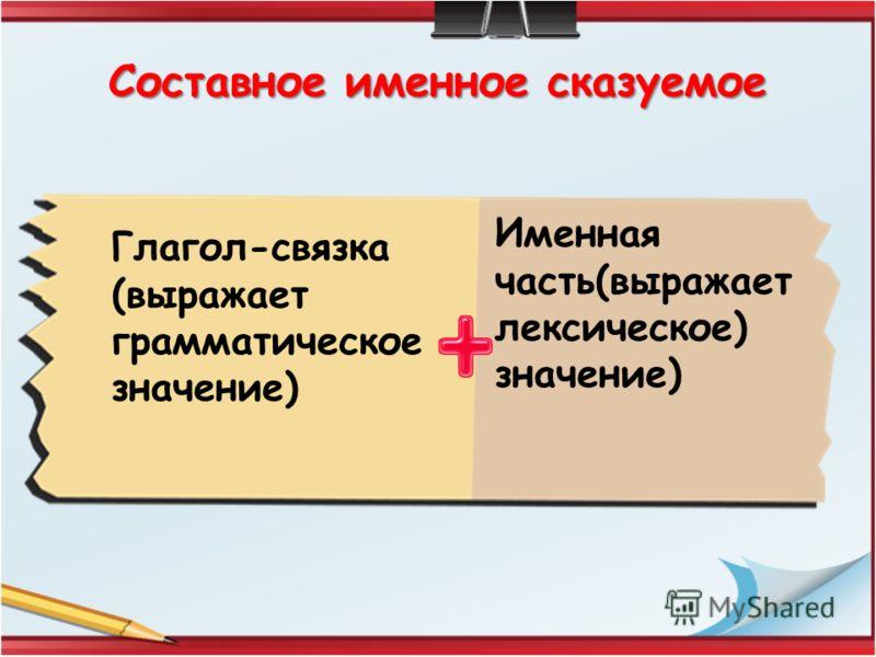 Составное именное сказуемое Глагол-связка (выражает грамматическое значение) Именная часть(выражает лексическое) значение)