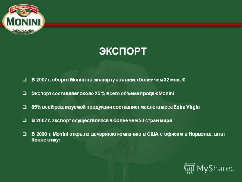 ЭКСПОРТ В 2007 г. оборот Monini по экспорту составил более чем 32 млн. Экспорт составляет около 25 % всего объема продаж Monini 85% всей реализуемой продукции составляет масло класса Extra Virgin В 2007 г. экспорт осуществлялся в более чем 50 стран м