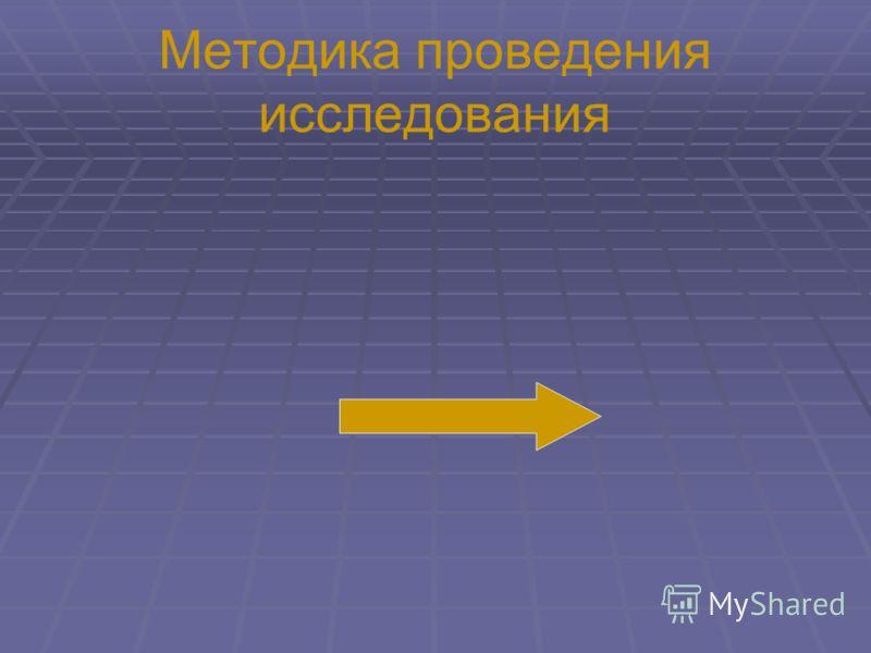 Методика проведения исследования