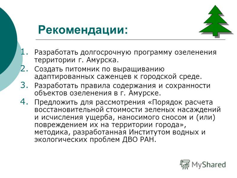 Рекомендации: 1. Разработать долгосрочную программу озеленения территории г. Амурска. 2. Создать питомник по выращиванию адаптированных саженцев к городской среде. 3. Разработать правила содержания и сохранности объектов озеленения в г. Амурске. 4. П