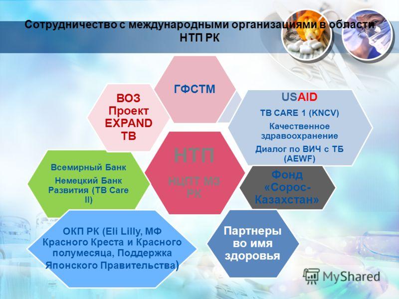 Сотрудничество с международными организациями в области НТП РК НТП НЦПТ МЗ РК ГФСТМ USAID TB CARE 1 (KNCV) Качественное здравоохранение Диалог по ВИЧ с ТБ (AEWF) Всемирный Банк Немецкий Банк Развития (TB Care II) Фонд «Сорос- Казахстан» Партнеры во и