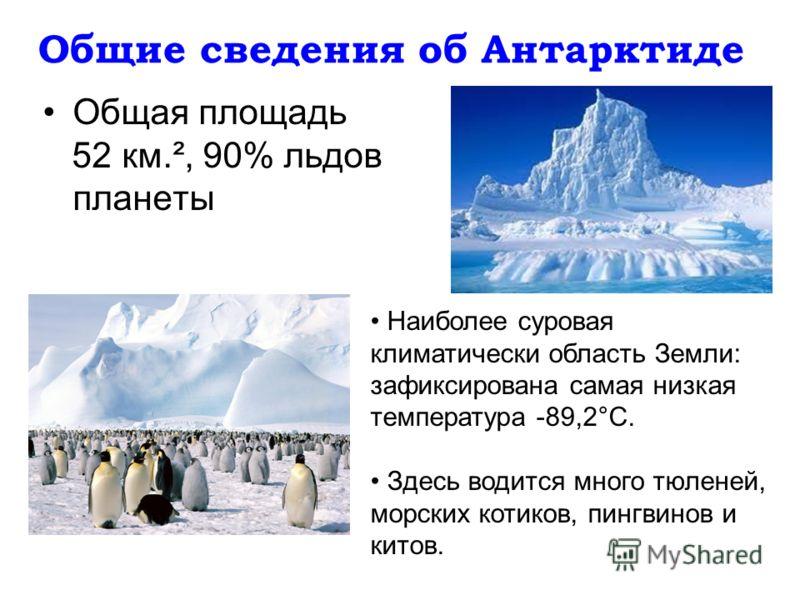 Общие сведения об Антарктиде Общая площадь 52 км.², 90% льдов планеты Наиболее суровая климатически область Земли: зафиксирована самая низкая температура -89,2°С. Здесь водится много тюленей, морских котиков, пингвинов и китов.