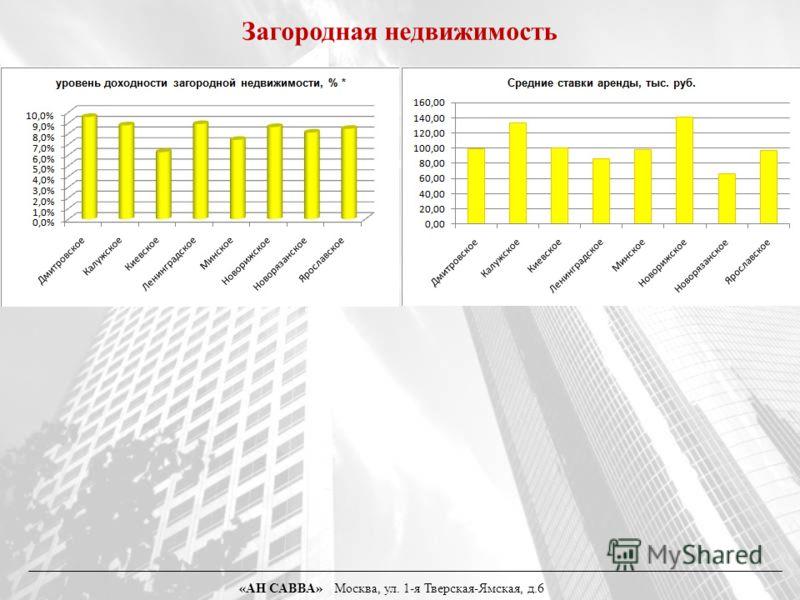 «АН САВВА» Москва, ул. 1-я Тверская-Ямская, д.6 Загородная недвижимость