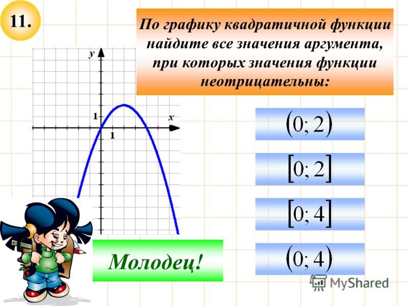 11. Не верно! Молодец! По графику квадратичной функции найдите все значения аргумента, при которых значения функции неотрицательны: