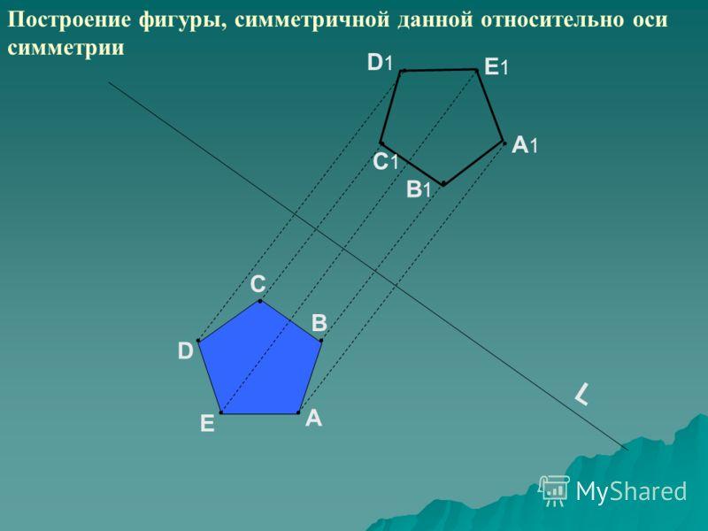 Симметрия относительно прямой g A A1A1A1A1 g A1A1A1A1 A F F1F1F1F1