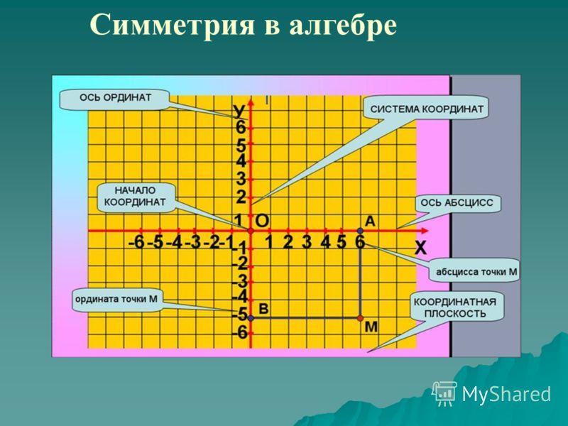 Переносная (скользящая) симметрия или параллельный перенос вдоль прямой. Примером является орнамент – бордюр. Переносная (скользящая) симметрия или параллельный перенос вдоль прямой. Примером является орнамент – бордюр.