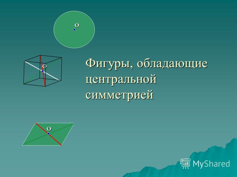B A C D B1B1 A1A1 C1C1 D1D1 O Построение фигуры, симметричной данной относительно точки