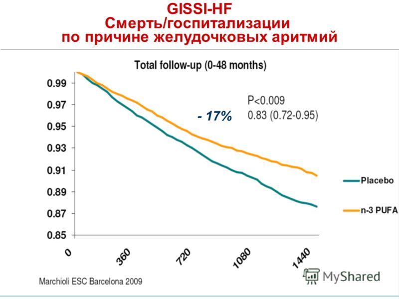 GISSI-HF Смерть/госпитализации по причине желудочковых аритмий - 17%