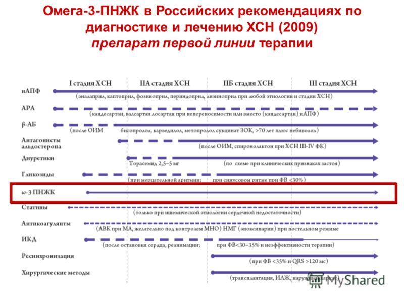 Омега-3-ПНЖК в Российских рекомендациях по диагностике и лечению ХСН (2009) препарат первой линии терапии