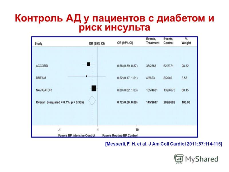 [Messerli, F. H. et al. J Am Coll Cardiol 2011;57:114-115] Контроль АД у пациентов с диабетом и риск инсульта