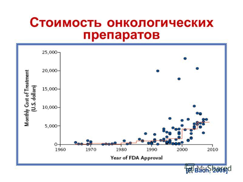Стоимость онкологических препаратов [P. Bach, 2009]