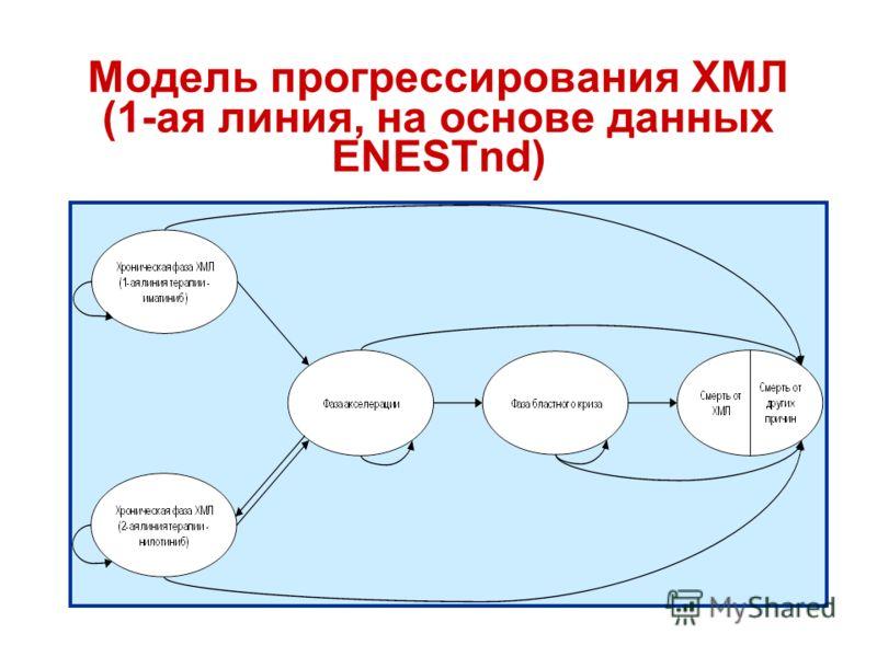 Модель прогрессирования ХМЛ (1-ая линия, на основе данных ENESTnd)