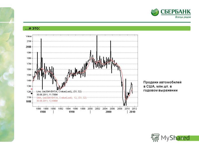 13 Как ФРС устроила QE1и как – QE2, и что из этого вышло +1.3 трлн.долл. +0.65 трлн.долл. Денежная база – сколько денежные власти предлагают денег экономике валюте баланса центрального банка Всего потребительского кредита +40 млрд.долл. -190 млрд.дол