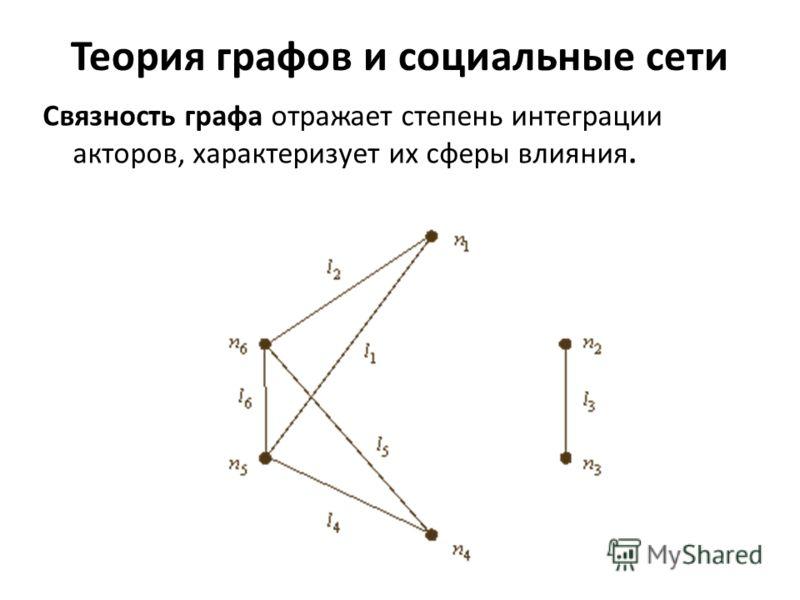 Теория графов и социальные сети Связность графа отражает степень интеграции акторов, характеризует их сферы влияния.