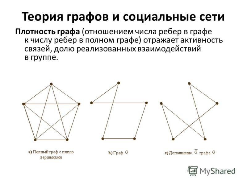 Теория графов и социальные сети Плотность графа (отношением числа ребер в графе к числу ребер в полном графе) отражает активность связей, долю реализованных взаимодействий в группе.