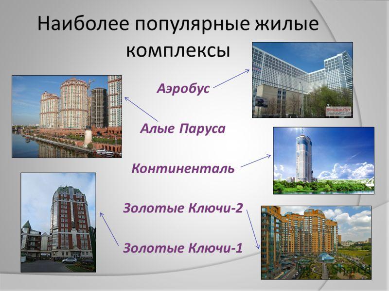 Наиболее популярные жилые комплексы Аэробус Алые Паруса Континенталь Золотые Ключи -2 Золотые Ключи -1