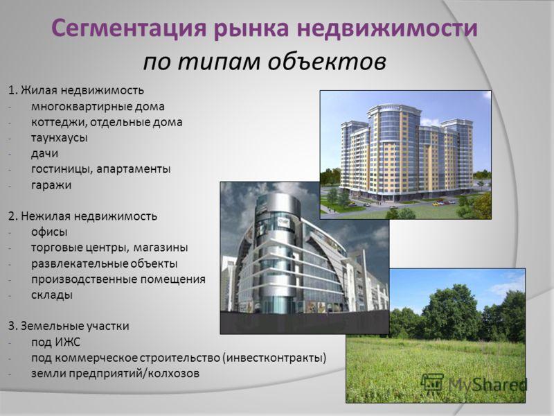 Сегментация рынка недвижимости по типам объектов 1. Жилая недвижимость - многоквартирные дома - коттеджи, отдельные дома - таунхаусы - дачи - гостиницы, апартаменты - гаражи 2. Нежилая недвижимость - офисы - торговые центры, магазины - развлекательны
