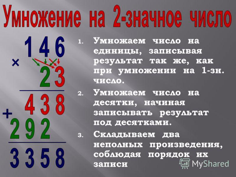 1. Умножаем число на единицы, записывая результат так же, как при умножении на 1-зн. число. 2. Умножаем число на десятки, начиная записывать результат под десятками. 3. Складываем два неполных произведения, соблюдая порядок их записи