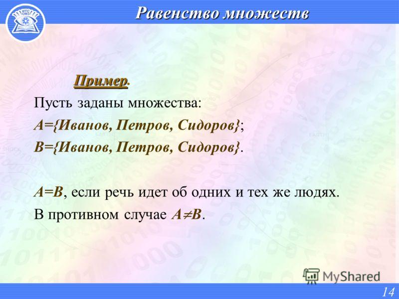 Равенство множеств Пример Пример. Пусть заданы множества: A={Иванов, Петров, Сидоров}; B={Иванов, Петров, Сидоров}. A=B, если речь идет об одних и тех же людях. В противном случае A B. 14