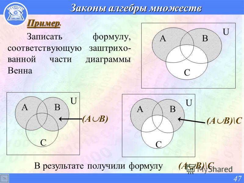 Законы алгебры множеств Пример Пример. Записать формулу, соответствующую заштрихо- ванной части диаграммы Венна 47 AB U C A B U C A B U C (А В) В результате получили формулу (А В)\С