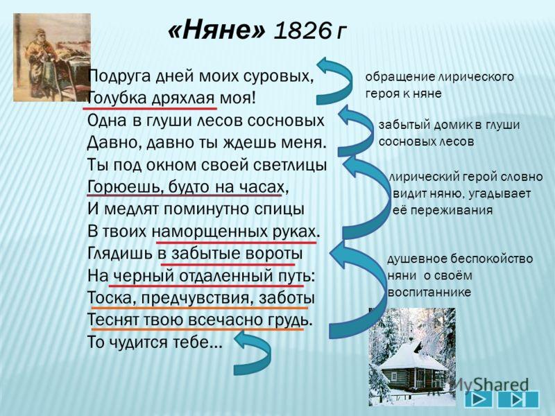 А.С.Пушкин в августе 1824 – сентябре 1826 находился в Михайловском. Пребывание поэта было вынужденным, а круг его общения крайне ограниченным. Здесь меня таинственным щитом Святое провиденье осенило, Поэзия, как ангел-утешитель, спасла меня И я воскр