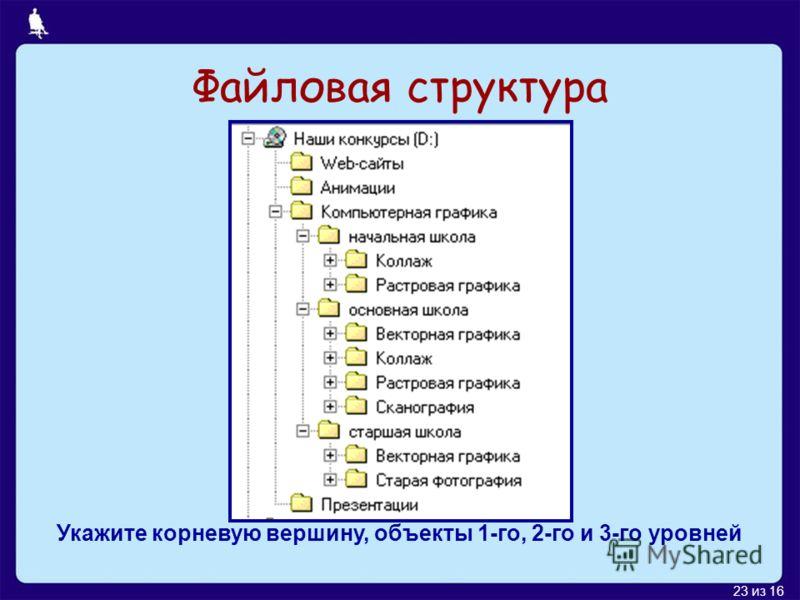 23 из 16 Файловая структура Укажите корневую вершину, объекты 1-го, 2-го и 3-го уровней