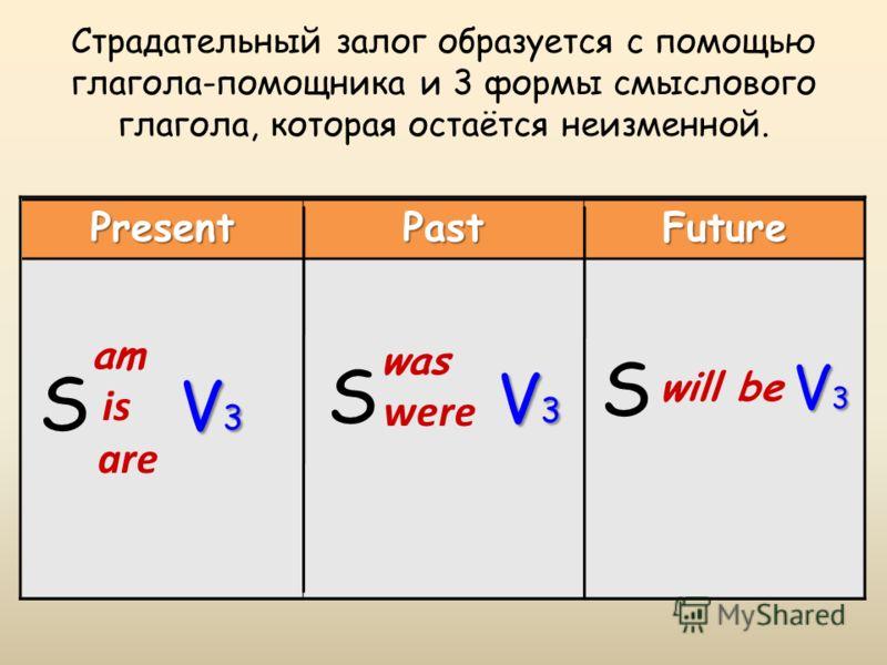 Карточки Неправильные Глаголы Английского Языка