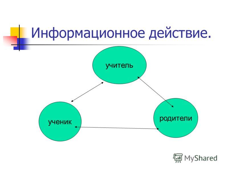 Информационное действие. ученик учитель родители