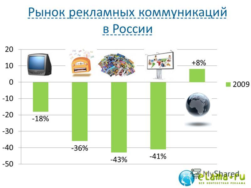 Рынок рекламных коммуникаций в России