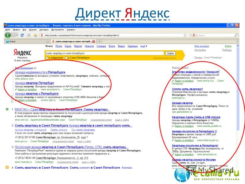 Директ Яндекс