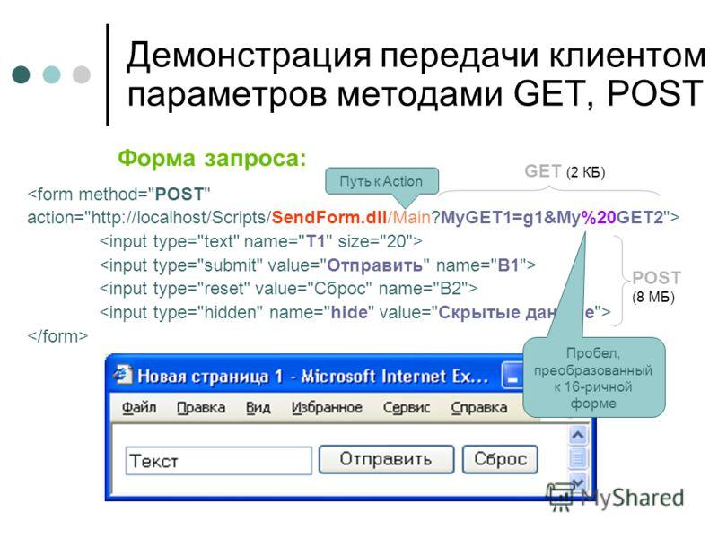Демонстрация передачи клиентом параметров методами GET, POST Форма запроса: GET (2 КБ) POST (8 МБ) Путь к Action Пробел, преобразованный к 16-ричной форме