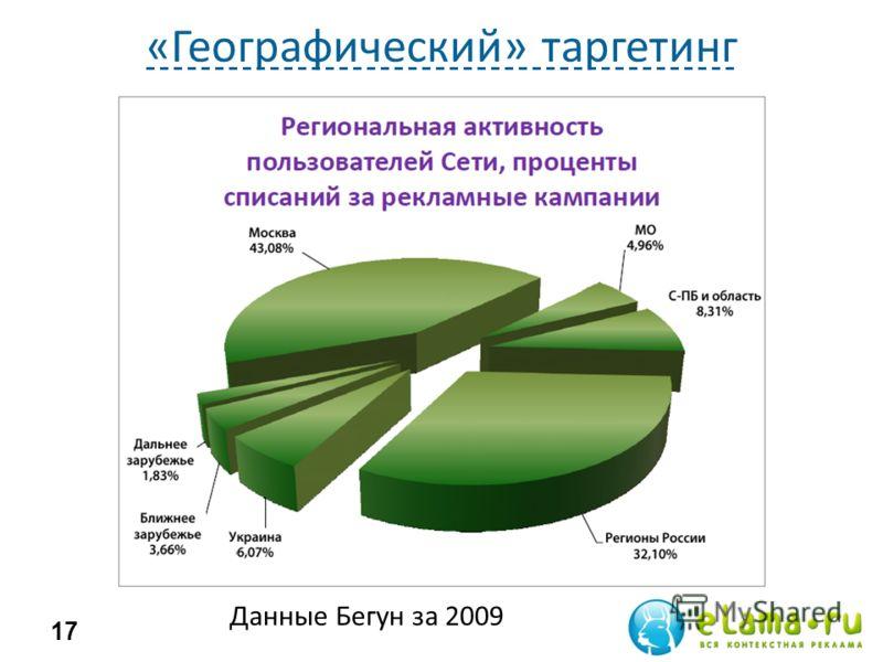«Географический» таргетинг 17 Данные Бегун за 2009