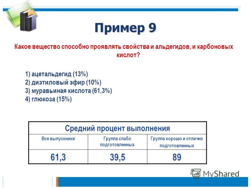 Пример 9 Какое вещество способно проявлять свойства и альдегидов, и карбоновых кислот? 1) ацетальдегид (13%) 2) диэтиловый эфир (10%) 3) муравьиная кислота (61,3%) 4) глюкоза (15%) Средний процент выполнения Все выпускникиГруппа слабо подготовленных