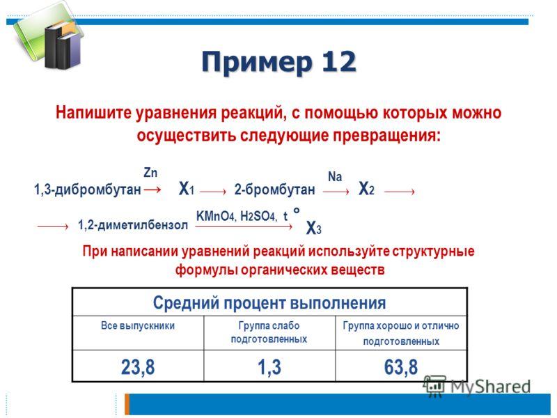 Пример 12 Напишите уравнения реакций, с помощью которых можно осуществить следующие превращения: 1,3-дибромбутан 2-бромбутан X1X1 X3X3 X2X2 ° Zn Na 1,2-диметилбензол KMnO 4, H 2 SO 4, t При написании уравнений реакций используйте структурные формулы