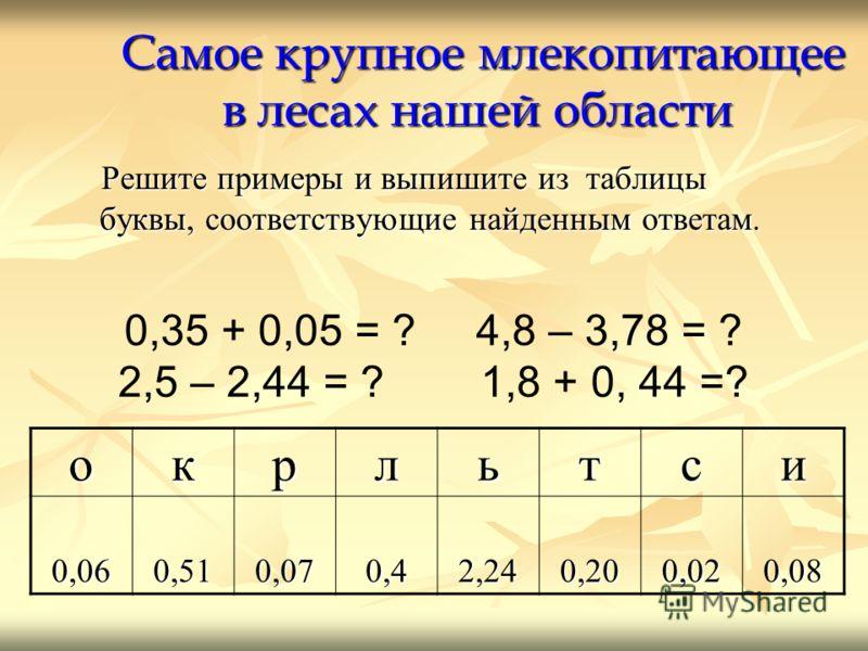 Самое крупное млекопитающее в лесах нашей области Самое крупное млекопитающее в лесах нашей области Решите примеры и выпишите из таблицы буквы, соответствующие найденным ответам. 0,35 + 0,05 = ? 4,8 – 3,78 = ? 2,5 – 2,44 = ? 1,8 + 0, 44 =? окрльтси 0