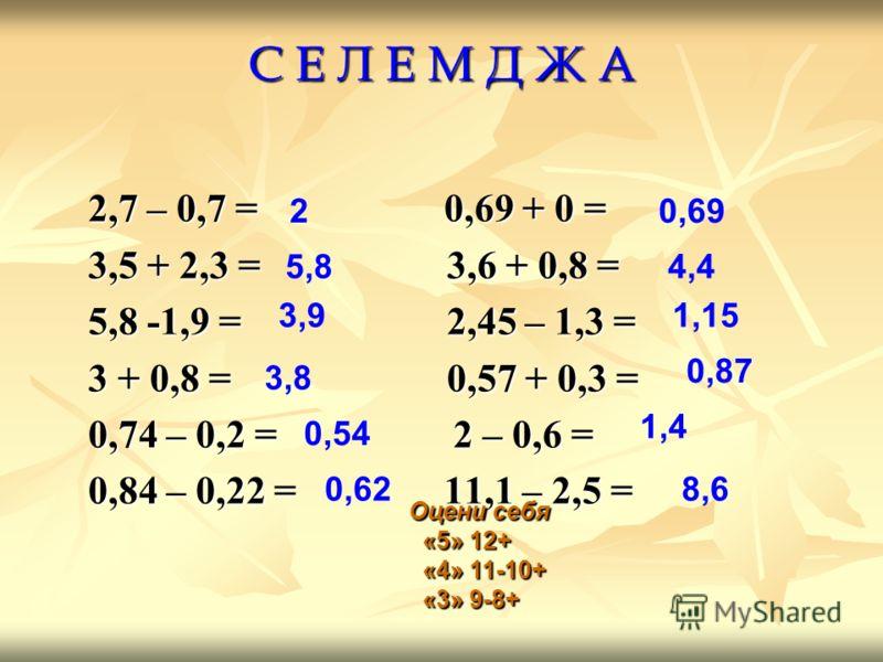 С Е Л Е М Д Ж А 2,7 – 0,7 = 0,69 + 0 = 2,7 – 0,7 = 0,69 + 0 = 3,5 + 2,3 = 3,6 + 0,8 = 3,5 + 2,3 = 3,6 + 0,8 = 5,8 -1,9 = 2,45 – 1,3 = 5,8 -1,9 = 2,45 – 1,3 = 3 + 0,8 = 0,57 + 0,3 = 3 + 0,8 = 0,57 + 0,3 = 0,74 – 0,2 = 2 – 0,6 = 0,74 – 0,2 = 2 – 0,6 =