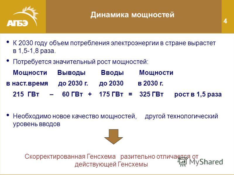 4 Динамика мощностей К 2030 году объем потребления электроэнергии в стране вырастет в 1,5-1,8 раза. Потребуется значительный рост мощностей: Мощности Выводы Вводы Мощности в наст.время до 2030 г. до 2030 в 2030 г. 215 ГВт – 60 ГВт + 175 ГВт = 325 ГВт